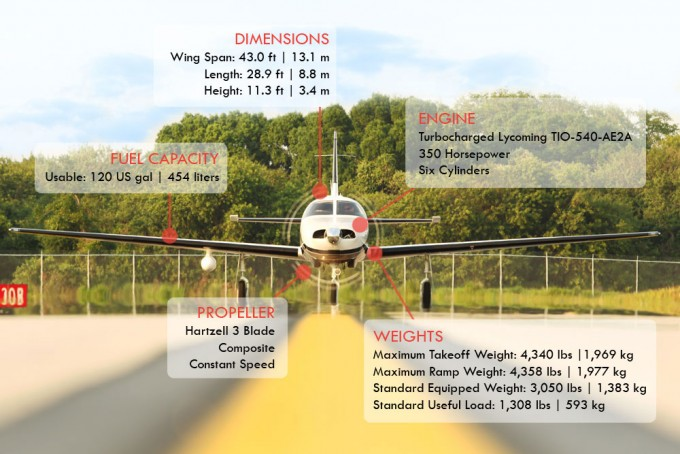 Piper M350 Specifications - Cutter Aviation
