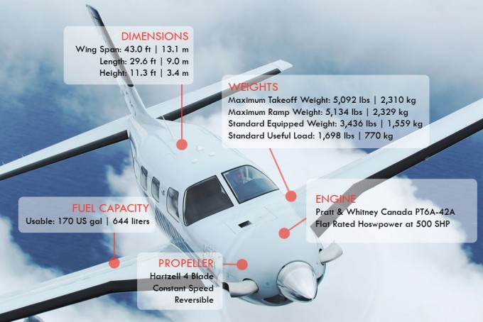 Piper M500 Specs - Cutter Aviation
