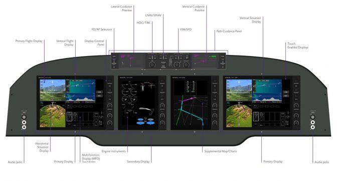 Sandel Avilon King Air Panel Cutter Aviation